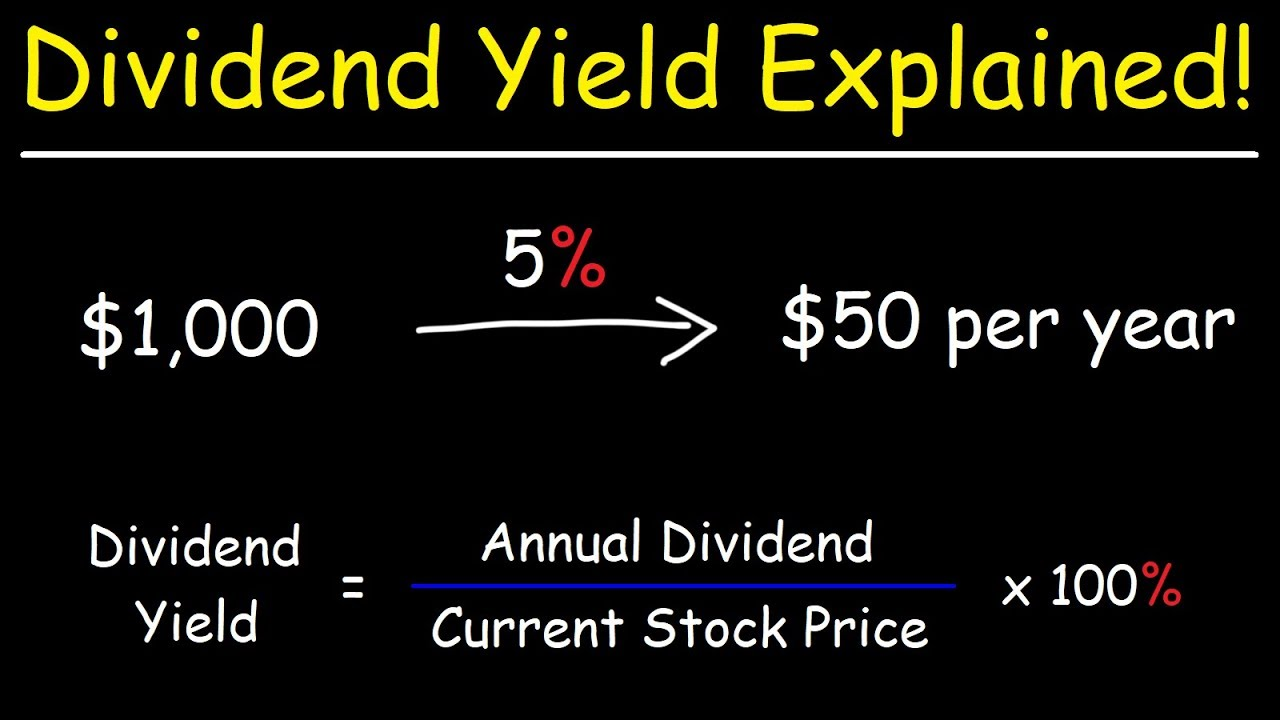 dividend yield per share || Tanmarkets